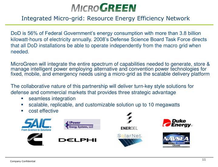 Integrated Micro-grid: Resource Energy Efficiency Network
