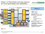 phase 1 of microgreen provides essence for micro grid design and capabilities