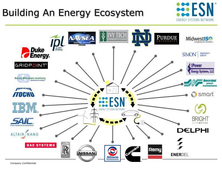Building An Energy Ecosystem