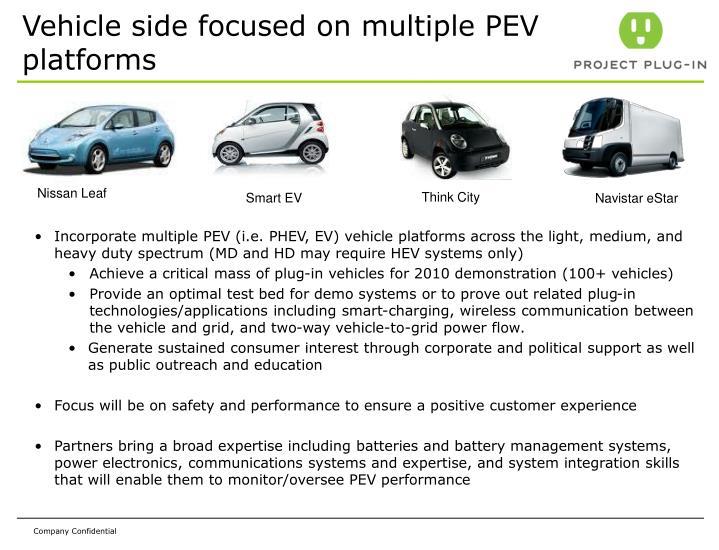 Vehicle side focused on multiple PEV platforms