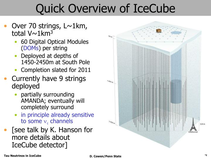 Quick Overview of IceCube