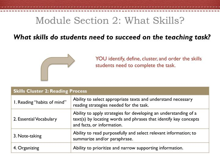 Module Section 2: What Skills?