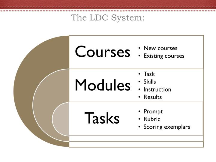 The LDC System: