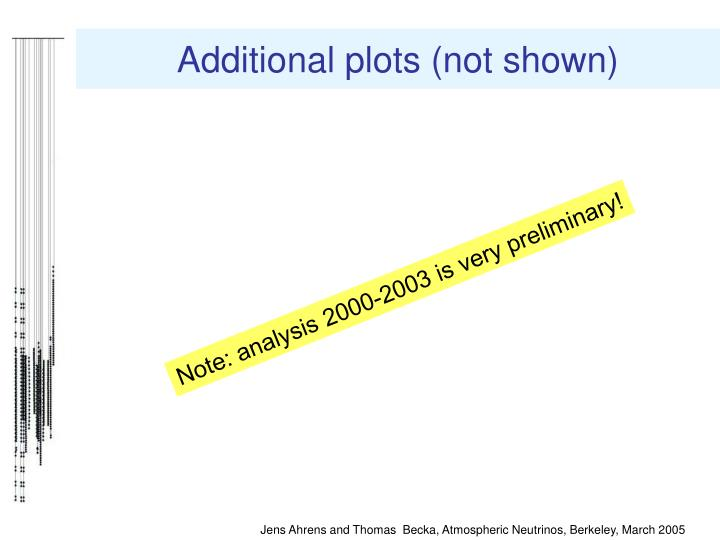 Additional plots (not shown)