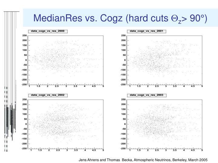 MedianRes vs. Cogz (hard cuts