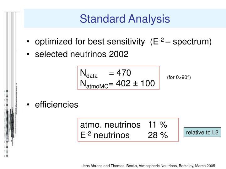 Standard Analysis