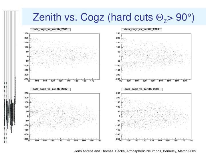 Zenith vs. Cogz (hard cuts