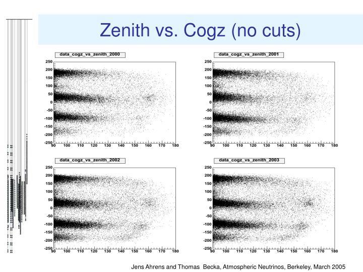 Zenith vs. Cogz (no cuts)