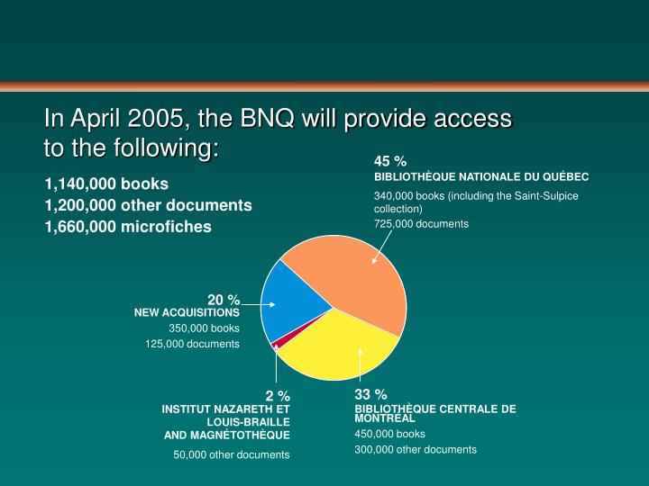 In April 2005, the BNQ will provide access