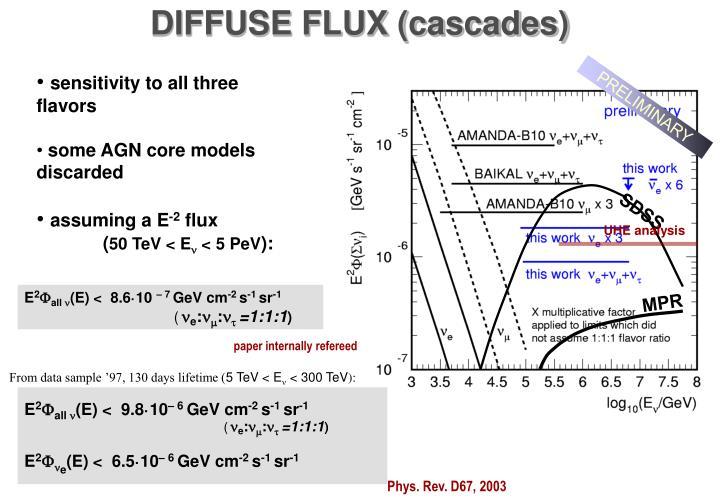 DIFFUSE FLUX (cascades)