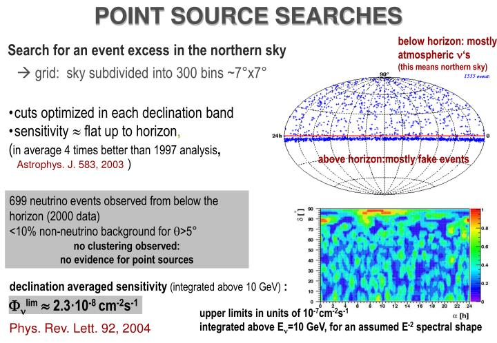 POINT SOURCE SEARCHES