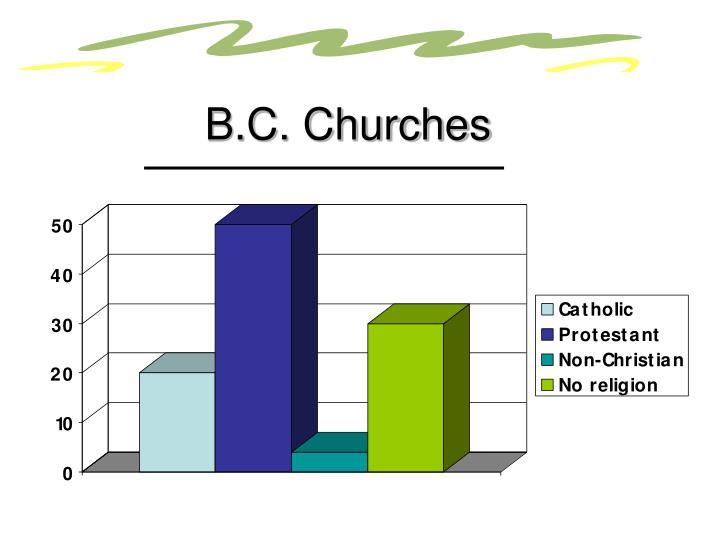 B.C. Churches