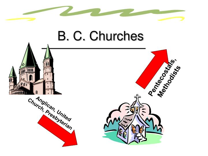 Anglican, United Church, Presbyterian
