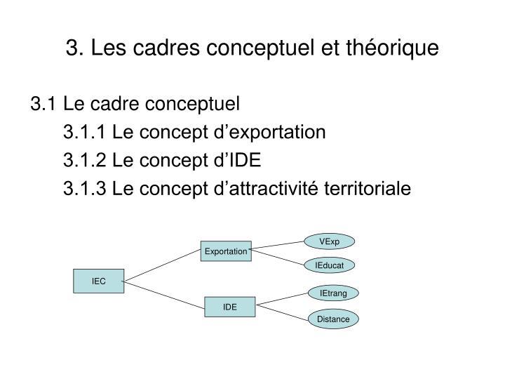 3. Les cadres conceptuel et théorique