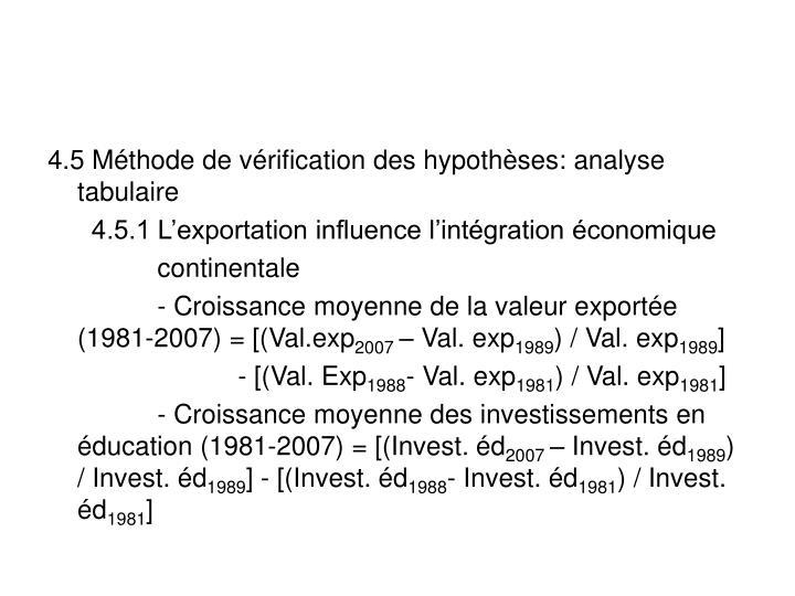 4.5 Méthode de vérification des hypothèses: analyse tabulaire