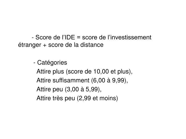 - Score de l'IDE = score de l'investissement étranger + score de la distance