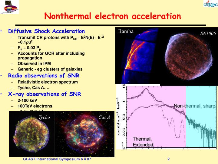 Nonthermal electron acceleration