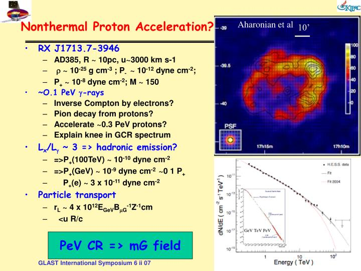Nonthermal proton acceleration