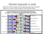 identit r gionale et unit
