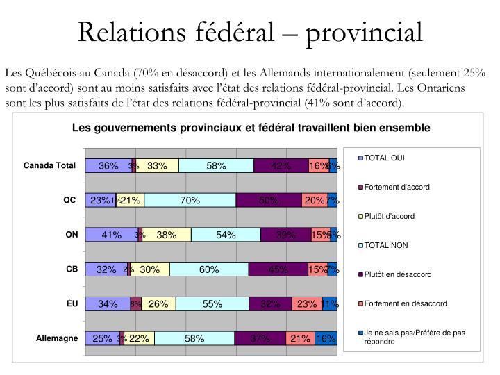 Relations fédéral – provincial