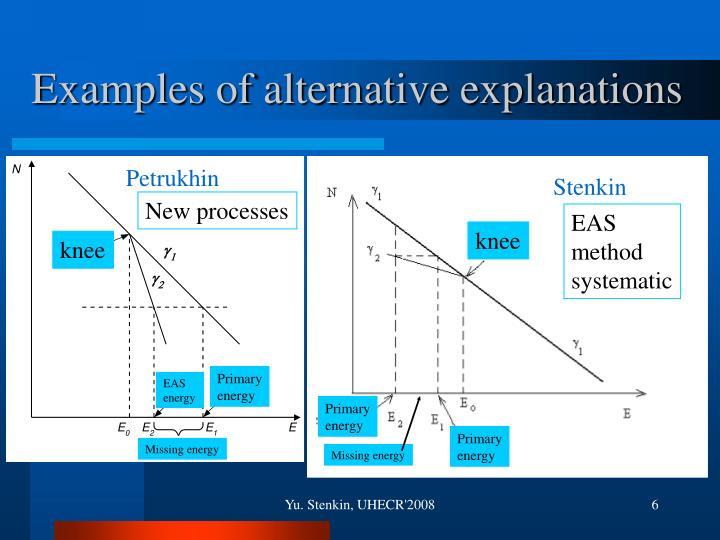 Examples of alternative explanations
