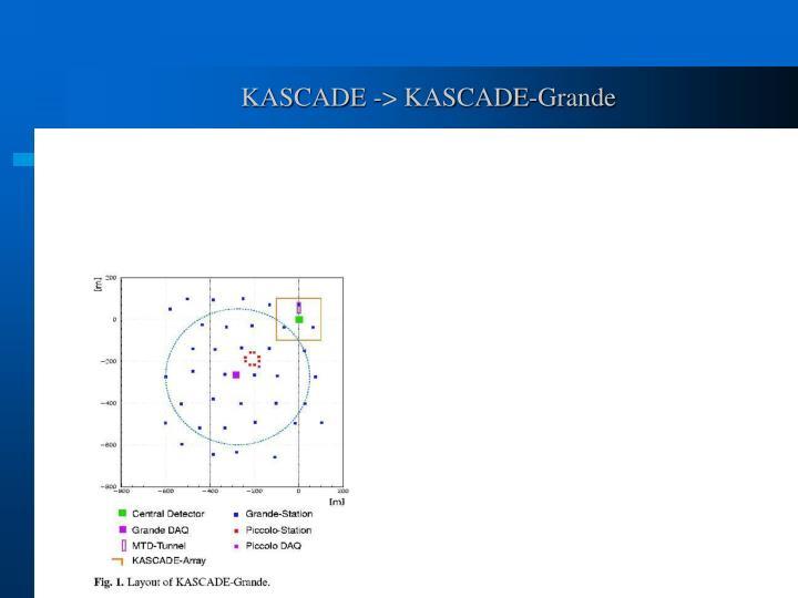 KASCADE -> KASCADE-Grande