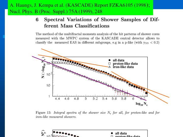 A. Haungs, J. Kempa et al. (KASCADE) Report FZKA6105 (1998