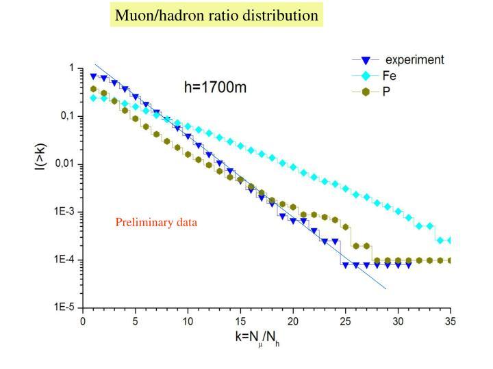Muon/hadron ratio distribution