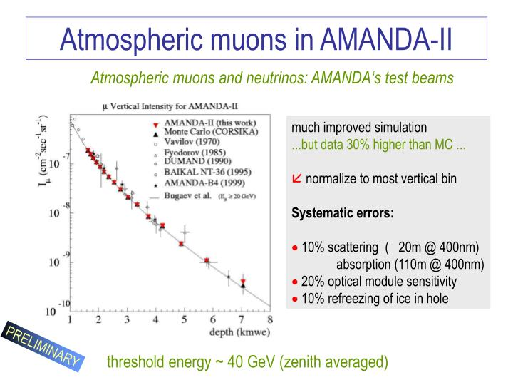Atmospheric muons in AMANDA-II