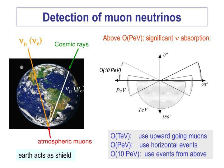 Above O(PeV): significant