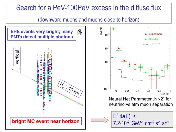 Search for a PeV-100PeV excess in the diffuse flux