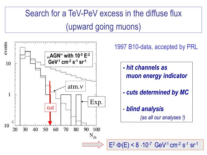 Search for a TeV-PeV excess in the diffuse flux