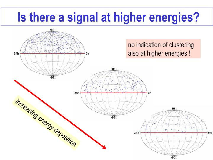 Is there a signal at higher energies?