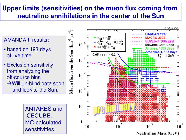 Upper limits (sensitivities) on the muon flux coming from
