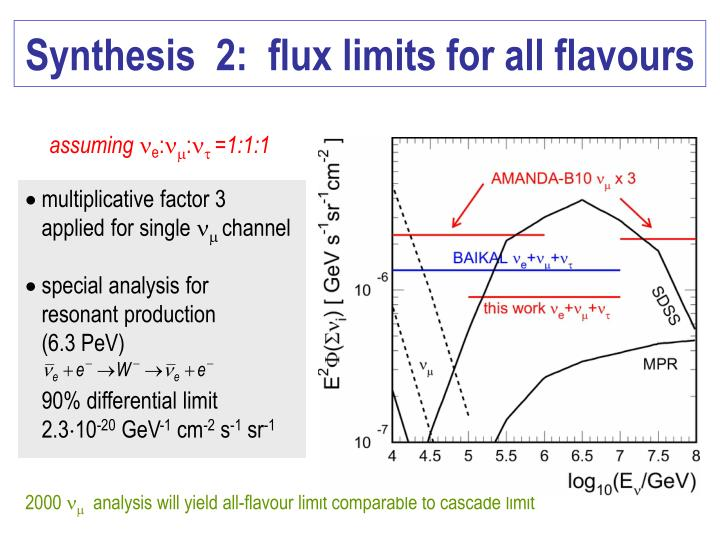 Synthesis  2:  flux limits for all flavours