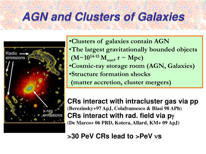 AGN and Clusters of Galaxies
