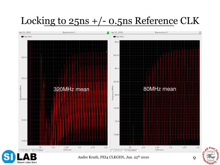 Locking to 25ns +/- 0.5ns Reference CLK