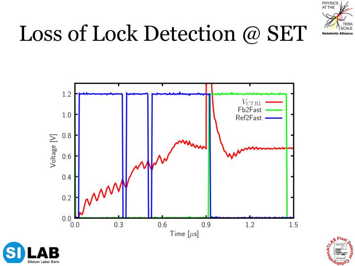 Loss of Lock Detection @ SET