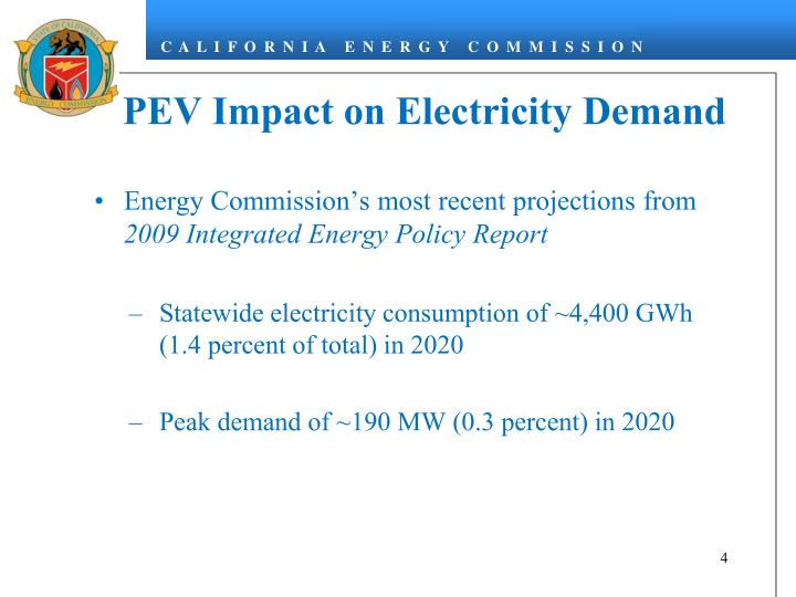 PEV Impact on Electricity Demand