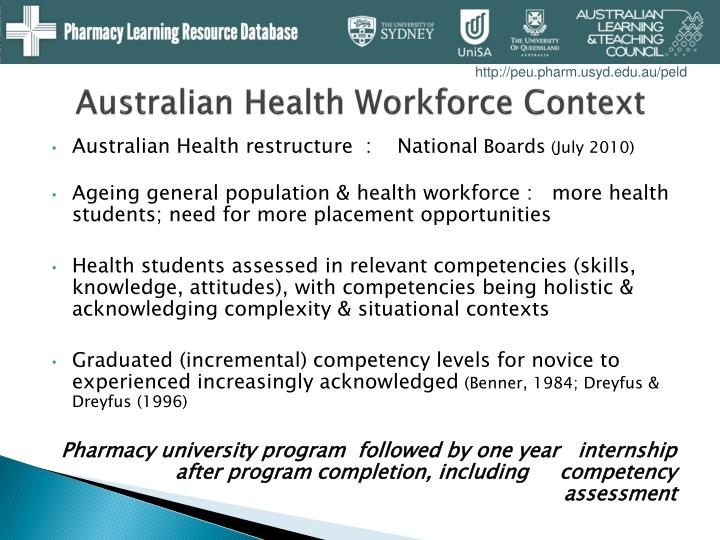 Australian Health Workforce Context