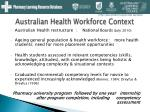 australian health workforce context