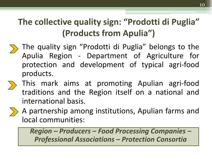 "The collective quality sign: ""Prodotti di Puglia"" (Products from Apulia"")"