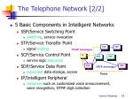 the telephone network 2 2