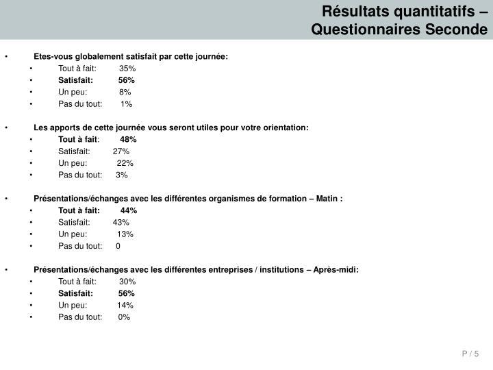 Résultats quantitatifs –