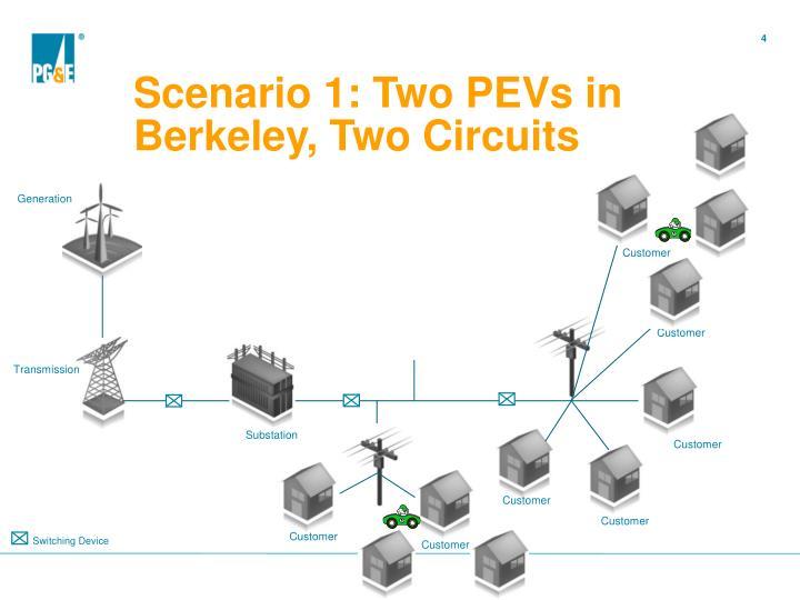 Scenario 1: Two PEVs in Berkeley, Two Circuits