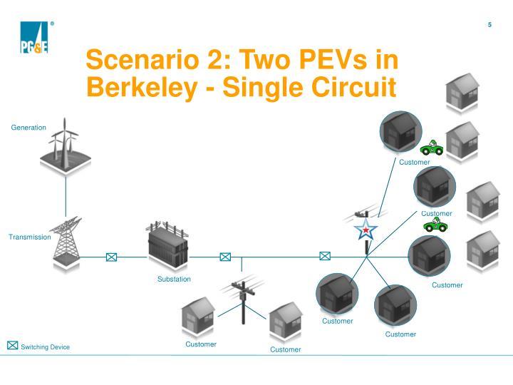 Scenario 2: Two PEVs in Berkeley - Single Circuit