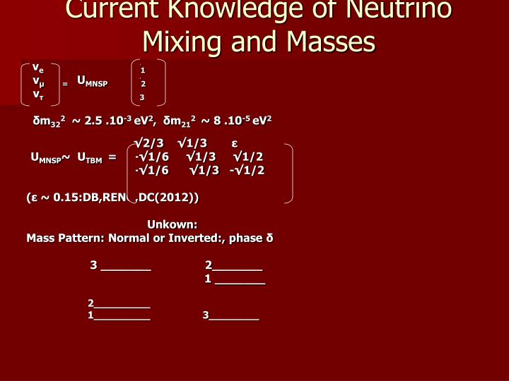 Current Knowledge of Neutrino Mixing and Masses