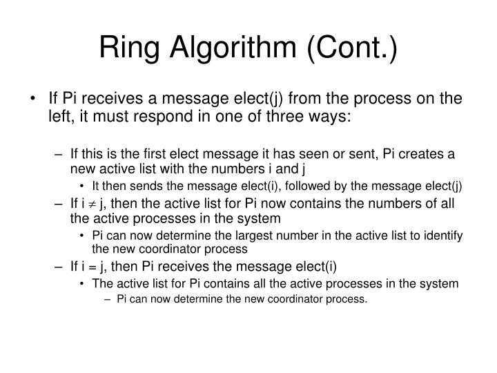 Ring Algorithm (Cont.)