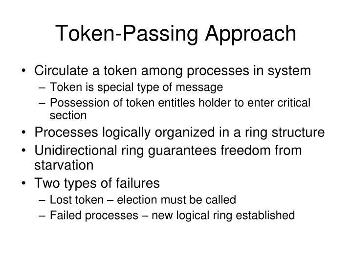 Token-Passing Approach