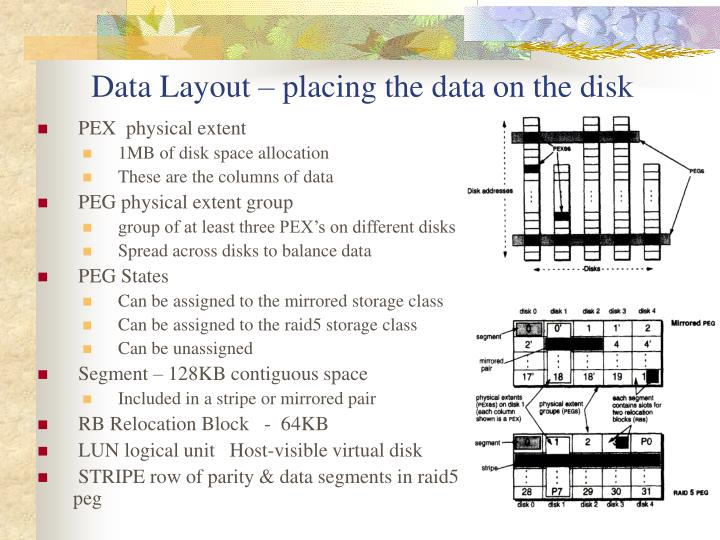 Data Layout – placing the data on the disk